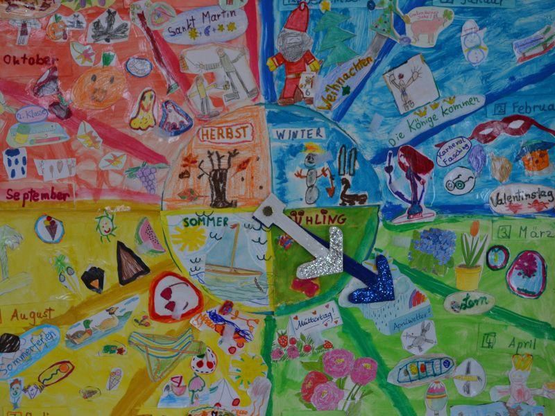 Escuela Infantil Zürich Schule - 6